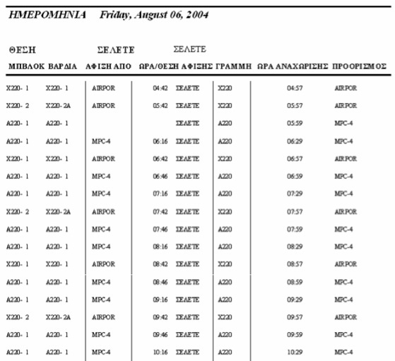Athens Olympic Data1